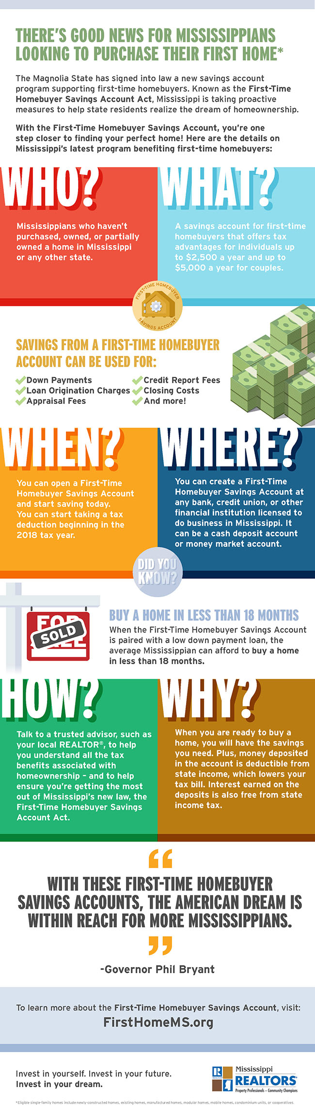 This is an Infographic - Text version displayed below.