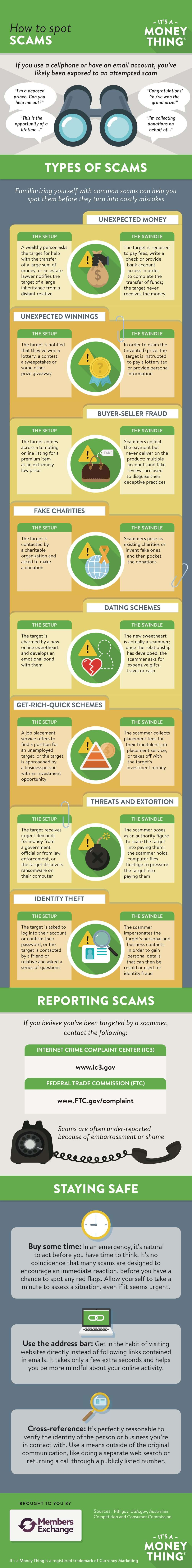 This infographic is about how to spot scams. A full text version is available below.